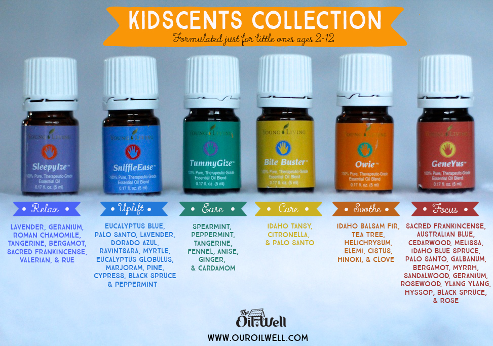 Kidscents Oil Collection