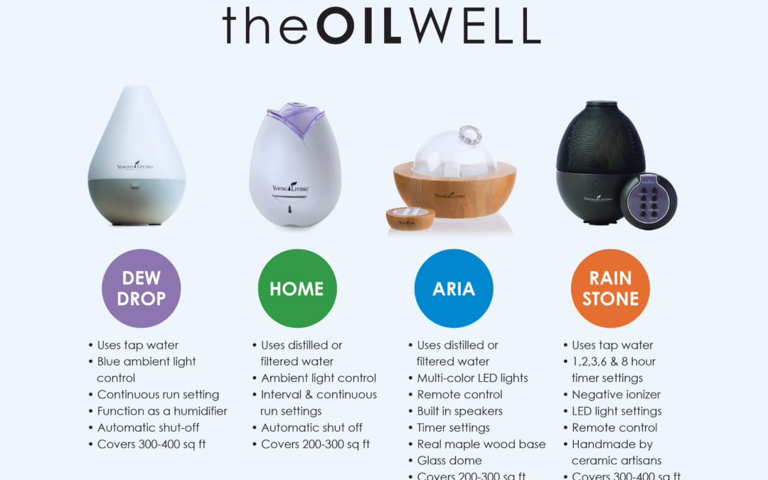 Know The Difference: Find The Perfect Essential Oil Diffuser